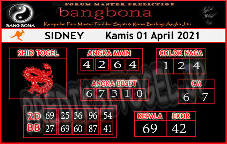 Prediksi Bangbona Sydney Kamis 01 April 2021