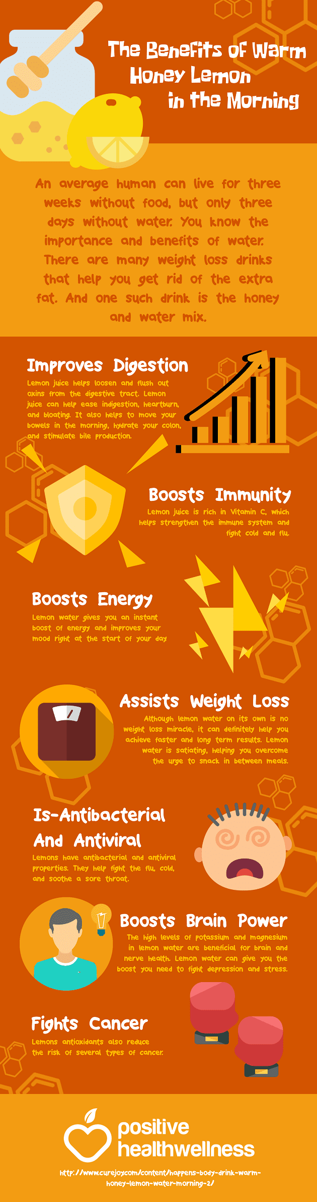 The Benefits Of Warm Honey Lemon In The Morning #infographic #Health #Warm Honey Lemon #Morning #Honey,