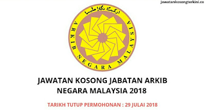 Permohonan Jawatan Kosong Jabatan Arkib Negara Malaysia 2021