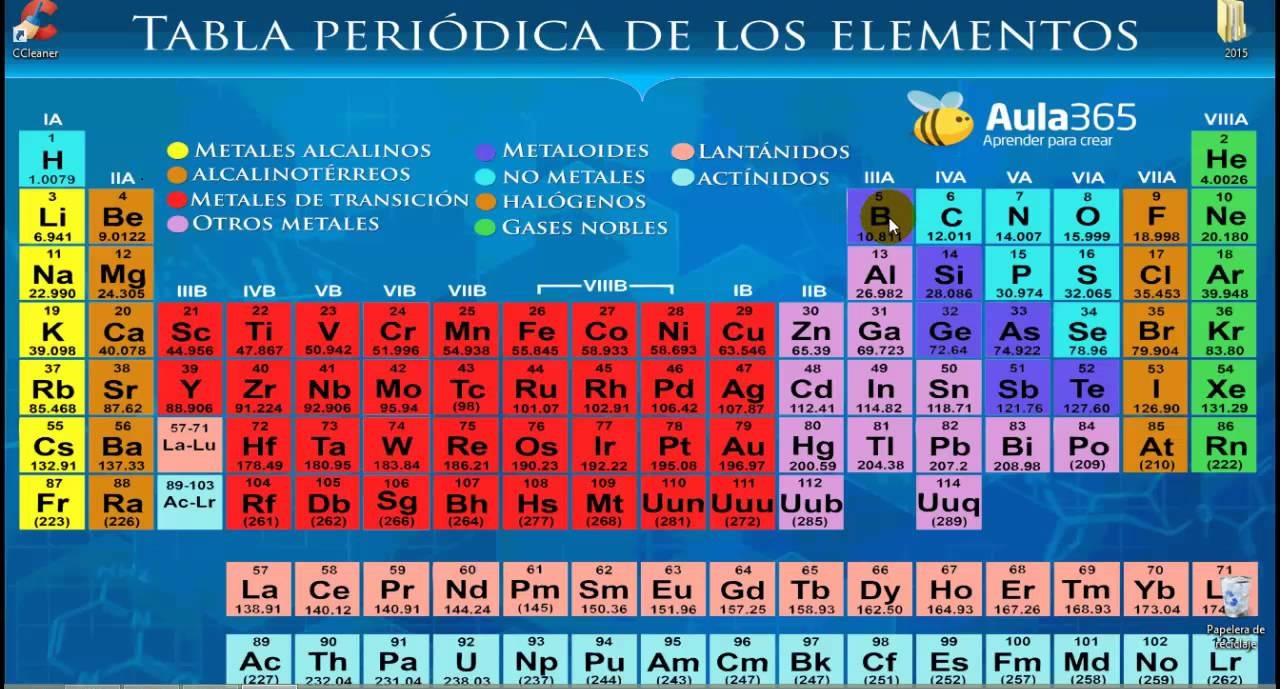 La quimica 2 tabla periodica actual con relacion estructura tabla periodica actual con relacion estructura electronica y recreatividad urtaz Image collections