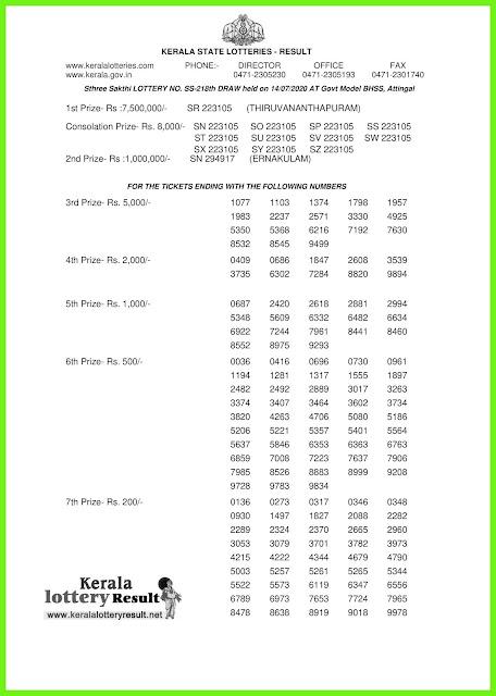 Kerala Lottery Result 14.07.20 Sthree Sakthi SS 218-.jpg