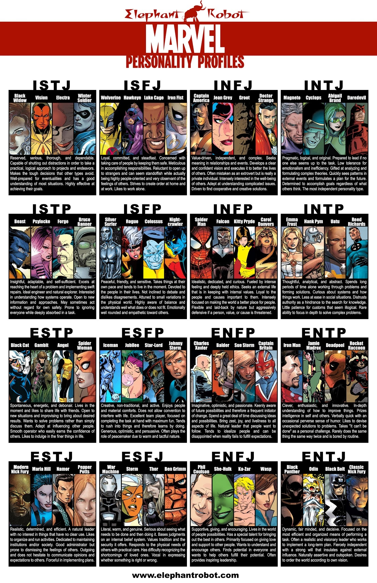 8 Marvel Comics