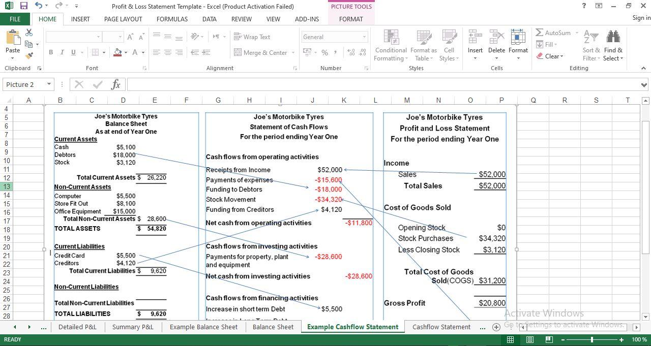 Example cashflow statement
