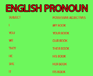 English Pronoun
