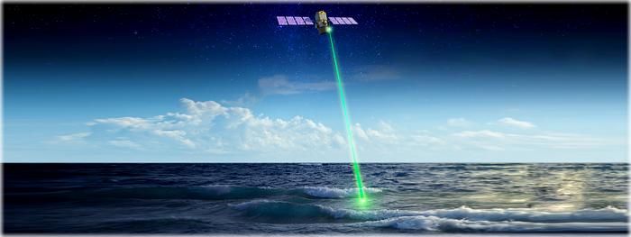 NASA está lançando laser nos oceanos - monitoramento - CALIOP