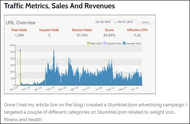 Traffic Metrics, Sales And Revenues