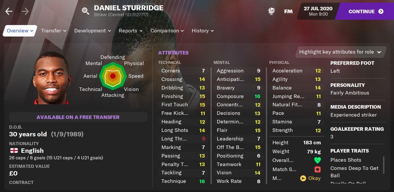 Daniel Sturridge FM21