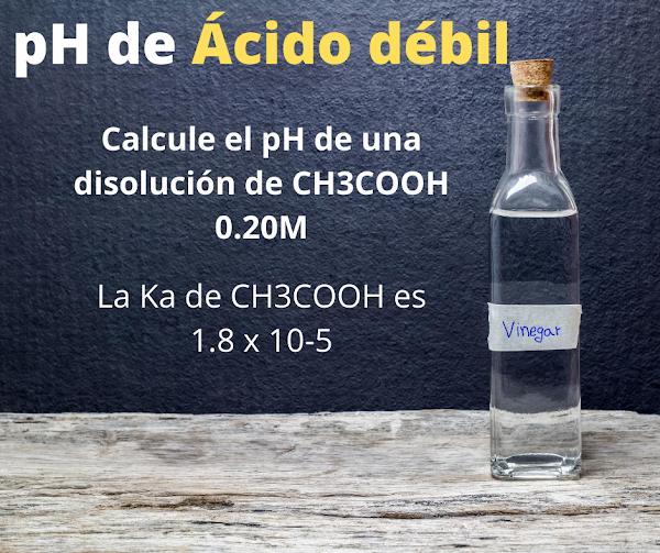 Calcule el pH de una disolución de CH3COOH 0.20M