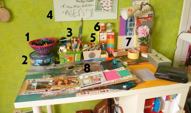 Organiser son bureau façon diy les bidouilles de lili