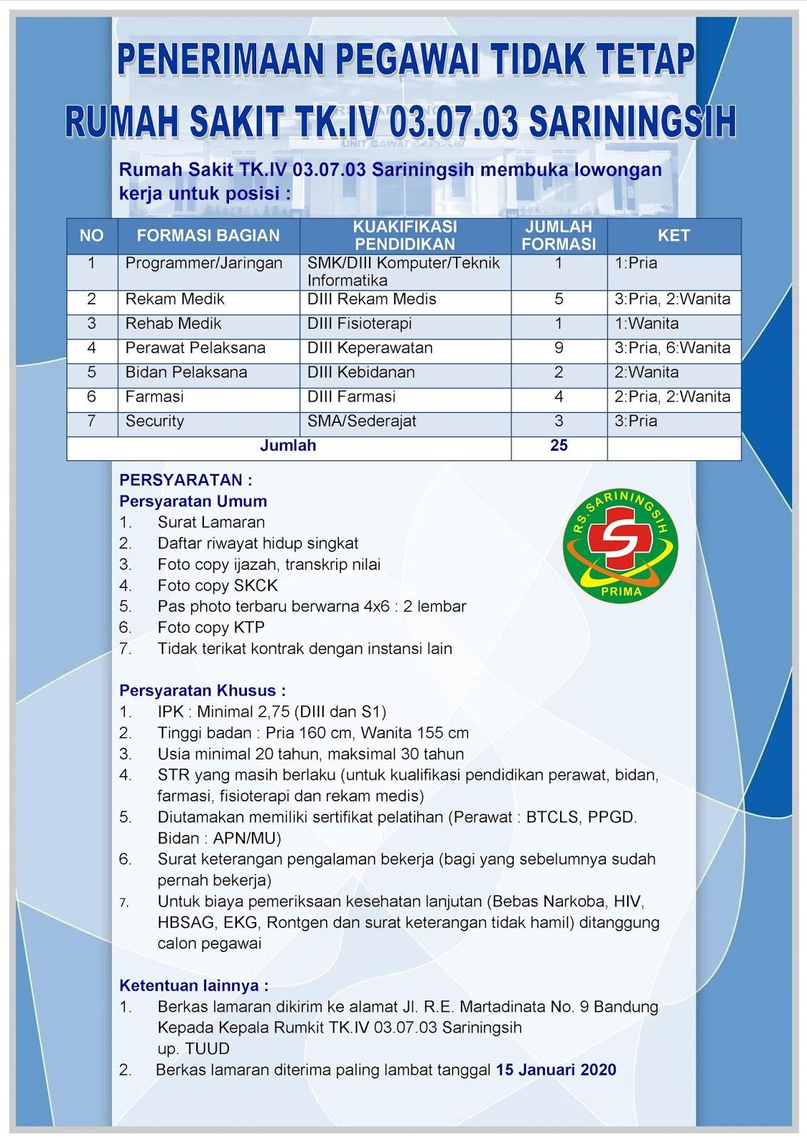 Penerimaan Pegawai Tidak Tetap Rumah Sakit Tk Iv 03 07 03 Sariningsih Bandung Januari 2020 Rekrutmen Dan Lowongan Kerja Bulan Februari 2021