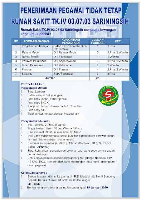 Penerimaan Pegawai Tidak Tetap Rumah Sakit TK.IV 03.07.03 Sariningsih Bandung Januari 2020