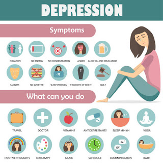 10 Signs of Depression, You Care About to Never Ignore
