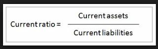 Pengertian Current Ratio