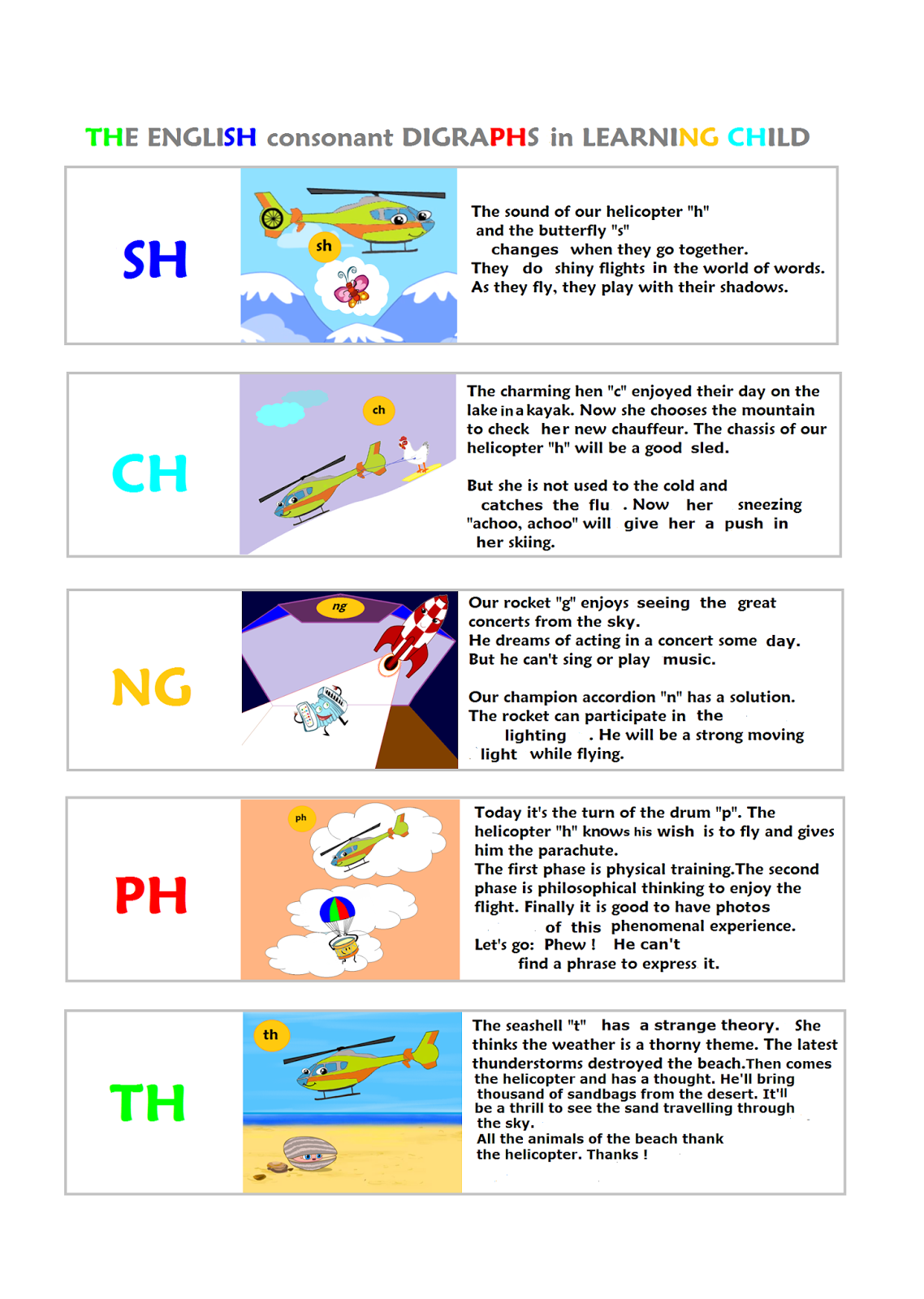 The English Consonant Digraphs In Learning Child