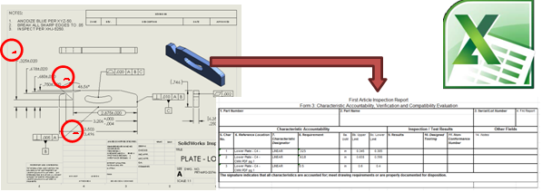 first article inspection procedure template - cadvision systems authorized solidworks premium reseller