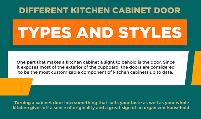 Different Kitchen Cabinet Door Types and Styles #infographic
