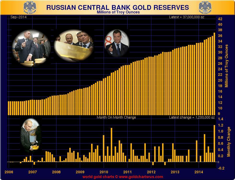 RussiaReservesst20141020.JPG