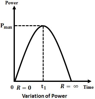 Energy Balance Theory