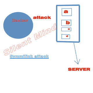 website_attack