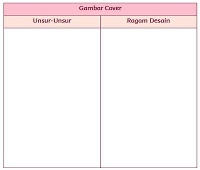 kunci jawaban tematik kelas 5 tema 1 halaman 119