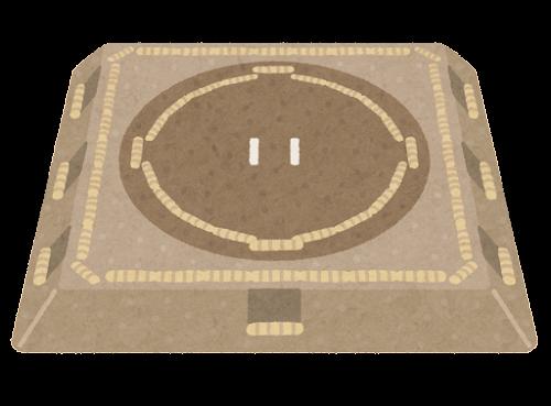 相撲の土俵のイラスト(斜め)