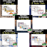 Earth Science Anchor Charts