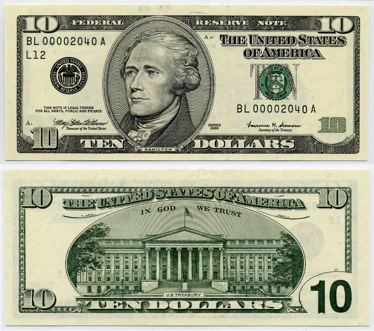 Us dollar forex trading