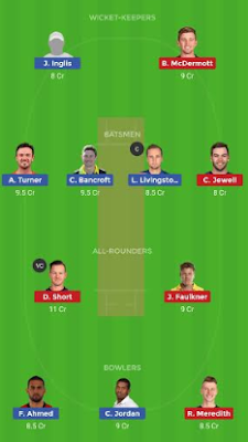 HUR vs SCO dream 11 team | SCO vs HUR