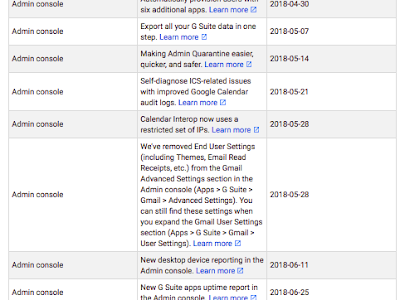 All G Suite Updates in One Page