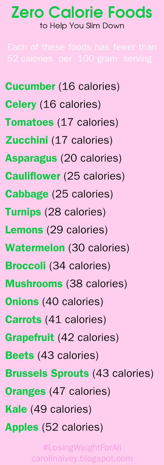 20 Zero Calorie Foods