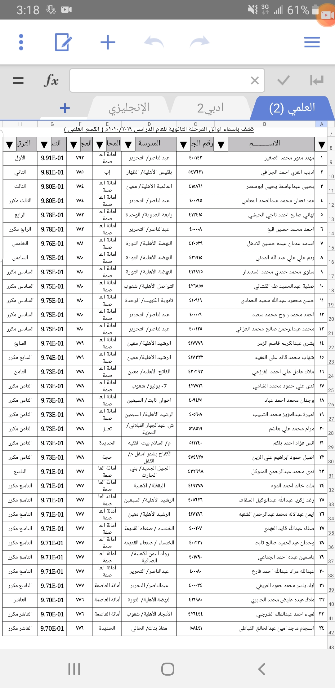 اوائل الثانوية العامة في اليمن2020
