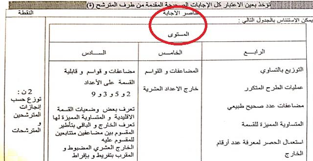 تصحيح الامتحان المهني 2019 الدرجة الاولى ابتدائي
