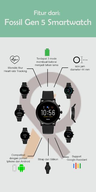 infografis dari fitur fossil smartwatch