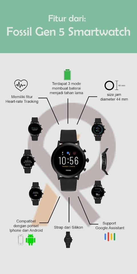 Fossil Gen 5 Smartwatch Untuk Meningkatkan Produktivitas