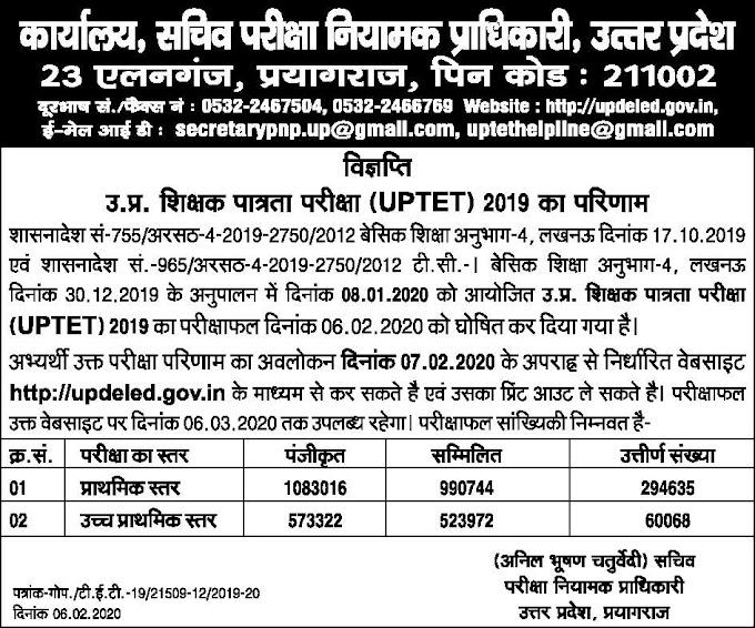 उ.प्र. शिक्षक पात्रता परीक्षा (UPTET) 2019 का परिणाम, अपराह्न से http://updeled.gov.in पर देख सकेंगे रिजल्ट