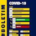 Afogados registra 09 casos de Covid-19 neste domingo (22)