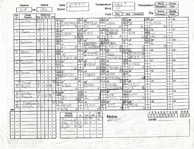 Scoresheet for 1994-08-03 SEA at CAL - Home