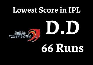 Lowest Score in IPL | आईपीएल में सबसे कम स्कोर बनाने वाली टीम में.