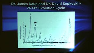 David Wilcock, Conscious Life Expo, 6e (et dernière) partie CLE%2B2016%2BSlide%2B207%2B-%2B1