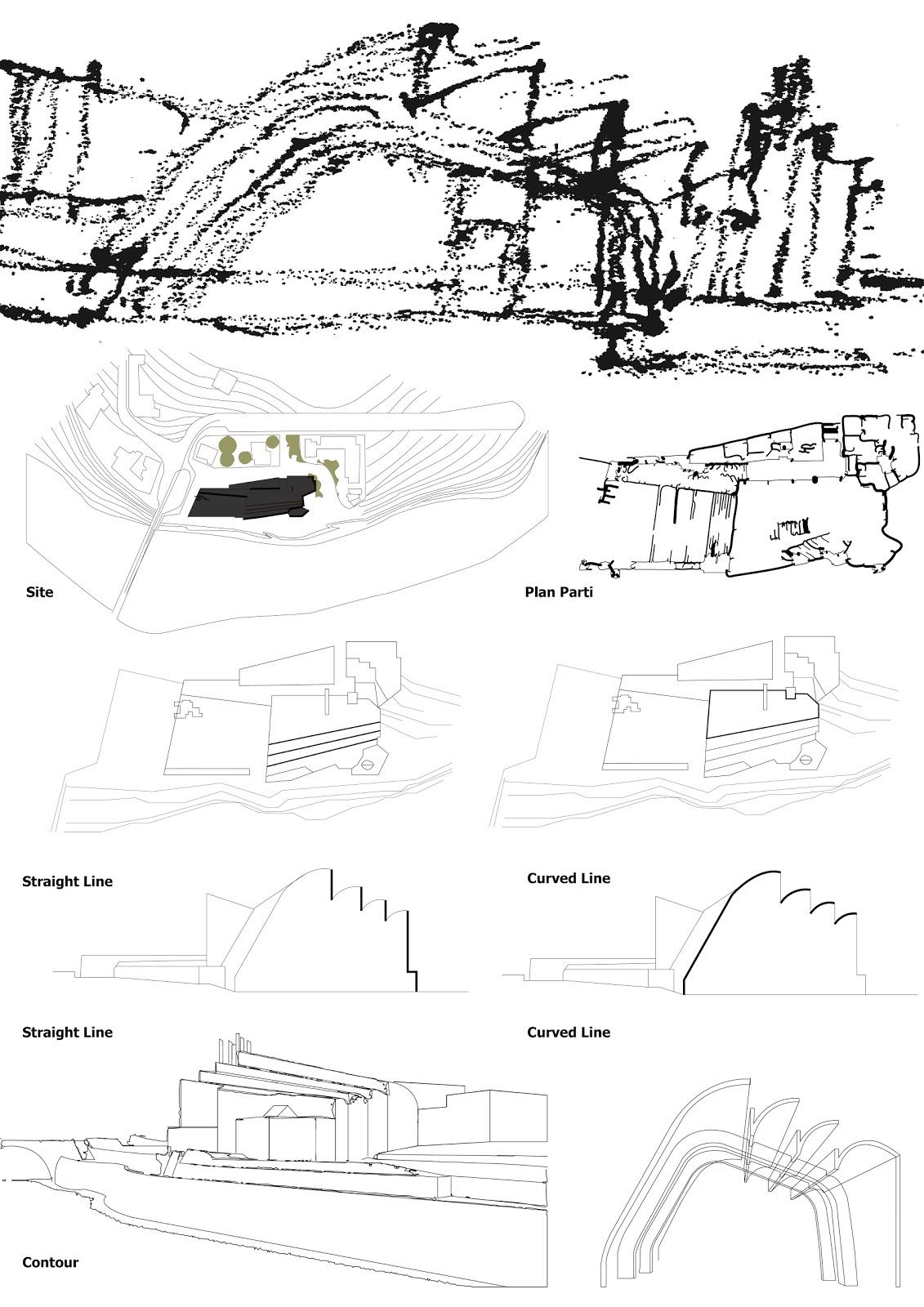 Diagram Parts Of A Church Trailer Wire 6 Pin Building Areas Elsavadorla