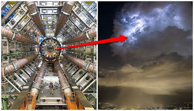 CERN membuka portal kepada dunia asing