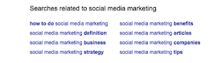 related searches keywords ideas