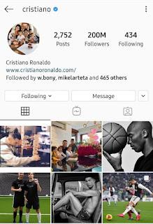 Cristiano Ronaldo Hits 200 Million Instagram Followers As He Make History