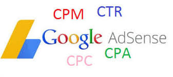 What is CPM, CPC, CPA and CTR | Adsense terms | Fully explained