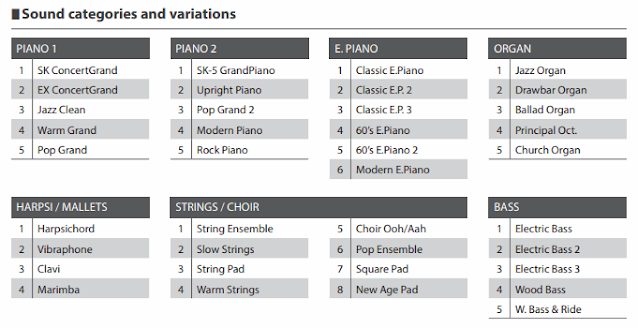 Kawai ES920 instrument sound library