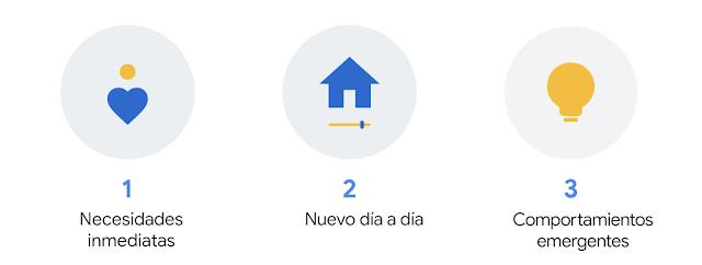 Búsquedas_confinamiento