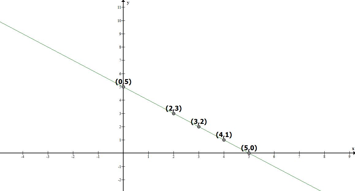 Exercise3.2-4-1-Class10-Maths