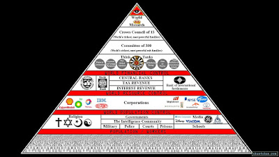 Understanding Mind Control by Fritz Springmeier and Cisco Wheeler  Illuminati%2Bpyramid