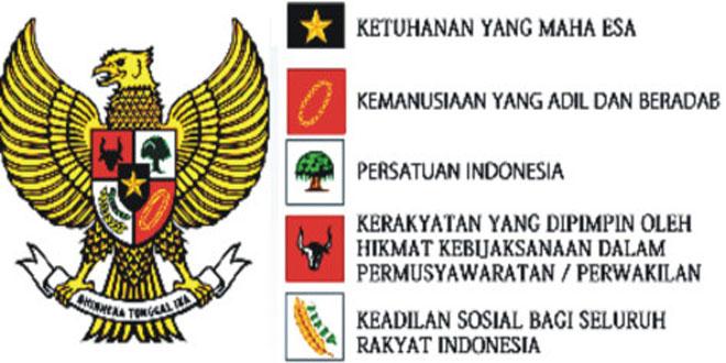 Pancasila Sebagai Dasar Negara Indonesia Bameswara Blog S