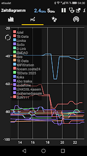 WiFi Analyzer Premium v1.6 build 17 [Paid] APK